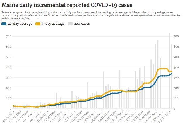 new-covid-cases-0909.jpeg